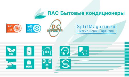 Hitachi RAK-18PEC RAC-18WEC ECO COMFORT