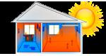 Отопление: тепловое оборудование