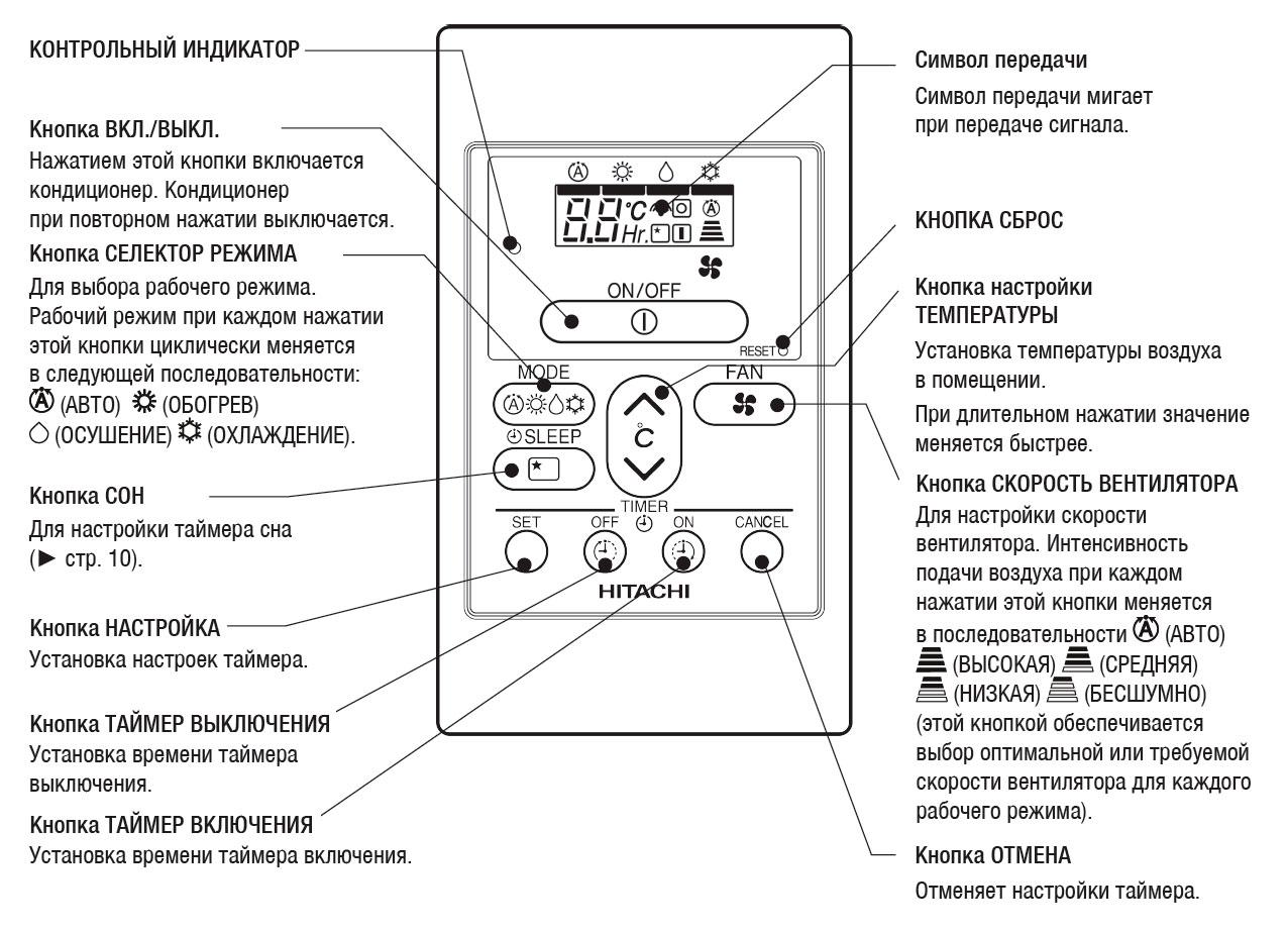 Проводной пульт Hitachi SPX-RCDA для канальных кондиционеров HITACHI RAD