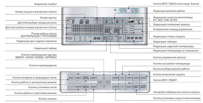 Пульт управления JAX CE51-24Em - схема устройства