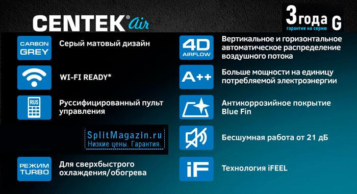 Сплит-система Centek CT-65G18 функции