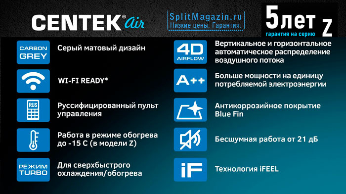 Инверторный кондиционер Centek CT-65Z10 Z SERIES - в наличии в Краснодаре