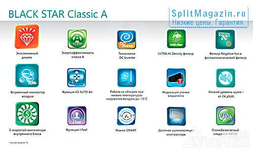 Функциональные особенности серии BLACK STAR Classic A