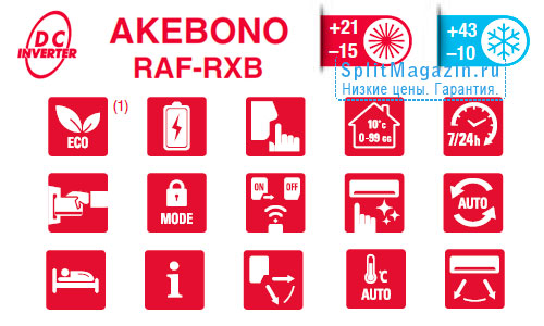 RAC-50FXB / RAF-50RXB MONO FLOOR