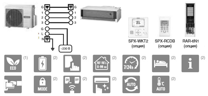 Канальный внутренний блок мульти-сплит системы Multizone Premium Инвертор