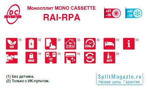 Hitachi RAC-25NPA RAI-25RPA RAI ECPP MONO CASSETTE