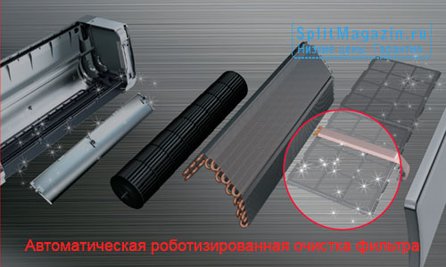 Автоматическая роботизированная очистка фильтра