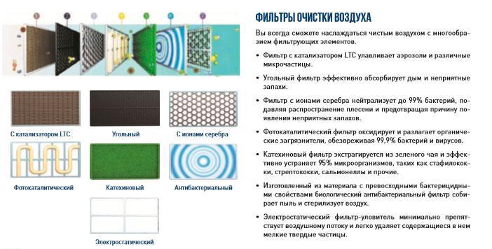 Опция - фильтры очистки воздуха для кондиционеров Tosot серий Lyra Natal 2021