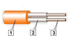 Нагревательный кабель Ceilhit 22 PVD / 18 300 схема
